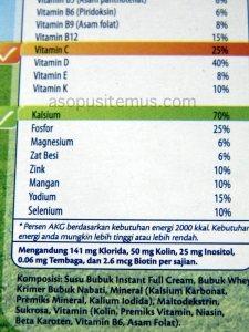 kandungan nutrisi susu frisian flag plain